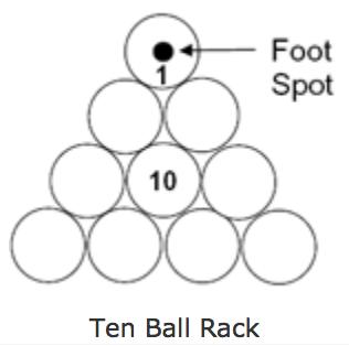 Rules of Play - WPA Pool