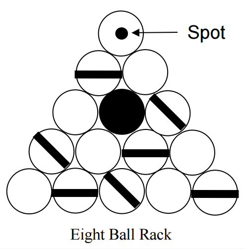 pool rules scratch ball placement